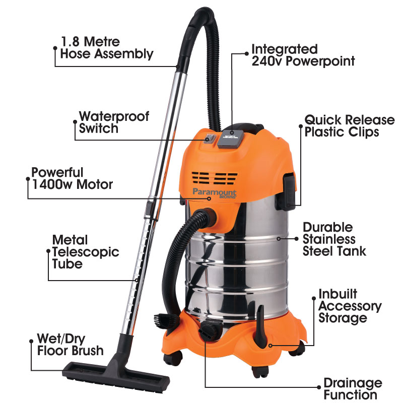 Image Result For Hepa Vac